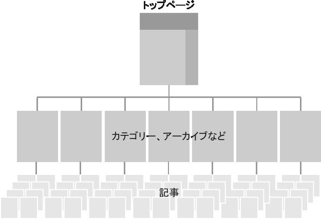 kiji1